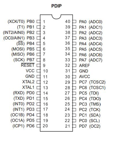 Atmega  Pin Diagram