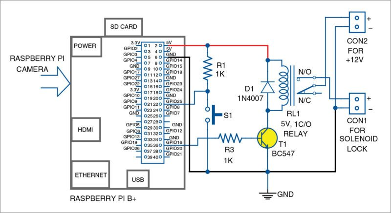 Circuit diagram of the face recognition system using Raspberry Pi