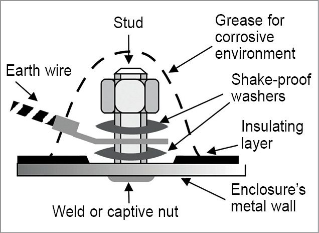 Electrical bonding of earth wire
