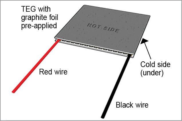 Thermoelectric (TEG) module