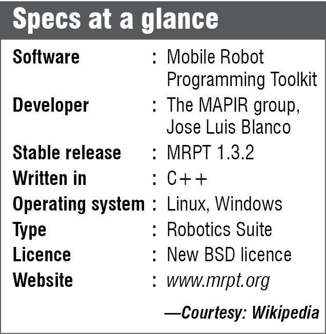 Meet MRPT: The C++ Robotic Destination | Mobile Robot