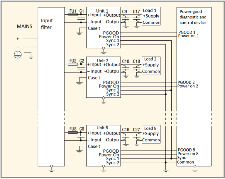 Example of a decentralized power supply system with galvanically connected output voltages.