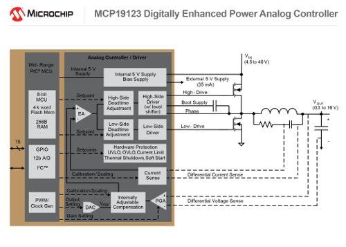MCP19122
