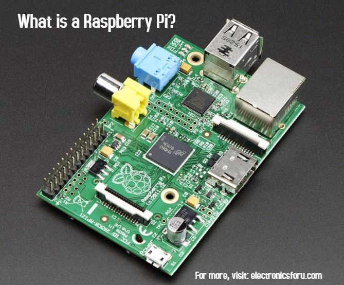 Raspberry Pi | Basics, Hardware & Software Specifications