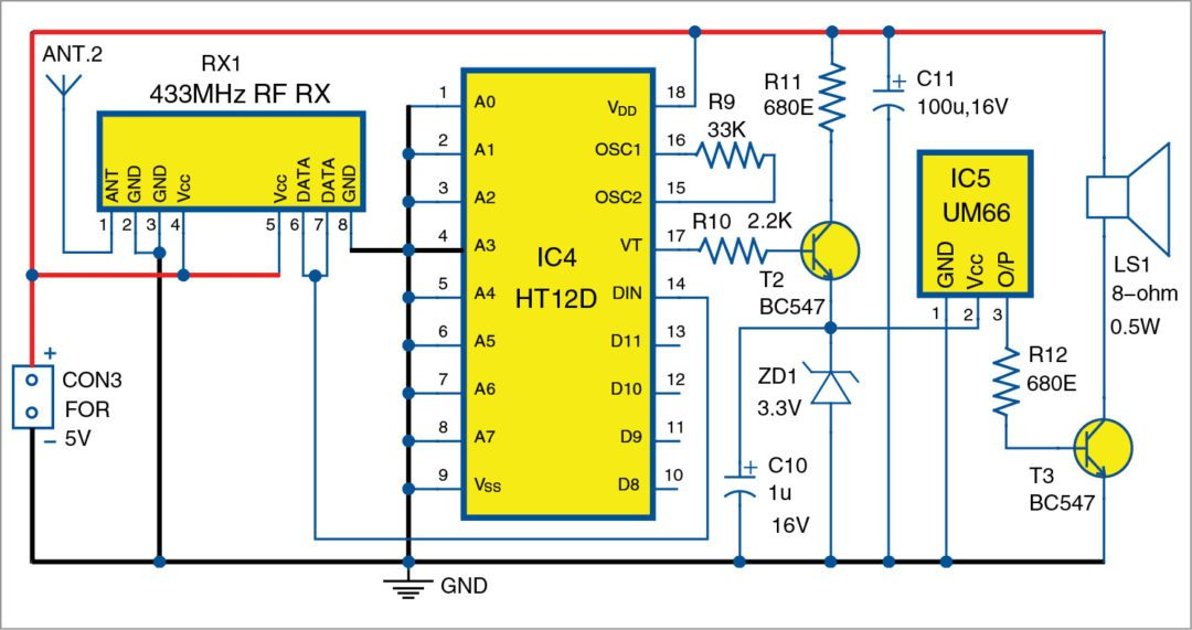 Python Alarm Diagram Diagram – Security Alarm Wiring Diagram