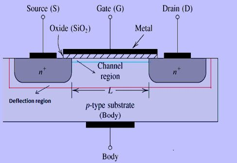 What is a MOSFET? | Basics, Working Principle & Applications