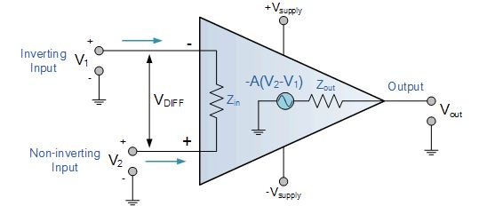Op Amp Basics What Is An Operational Amplifier Tutorial
