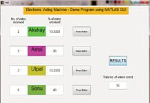 electronic voting machine demo using MATLAB GUI