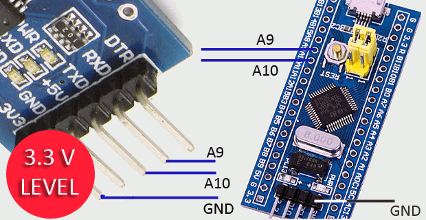 Generic STM32 board with Arduino | Arduino Project with
