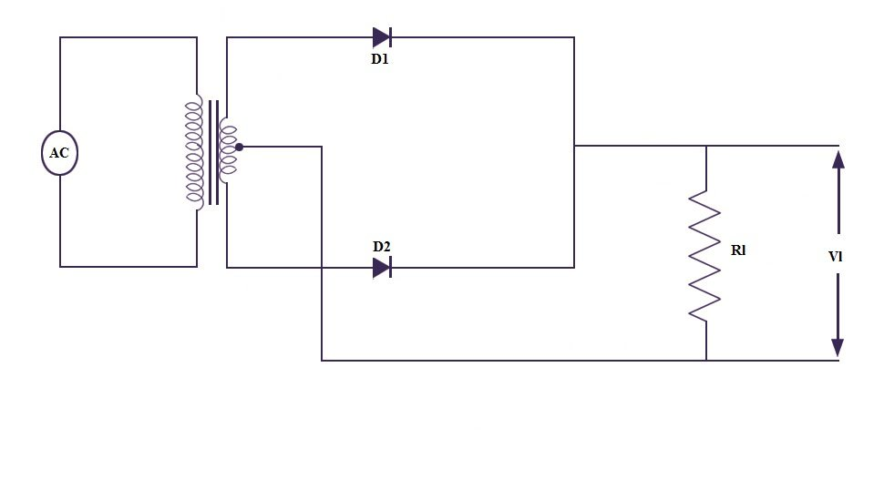 Half full wave rectifier converting ac to dc rectifier basics center tap full wave rectifier circuit ccuart Image collections