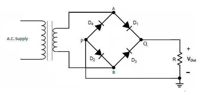 Half full wave rectifier converting ac to dc rectifier basics bridge full wave rectifier circuit ccuart Image collections