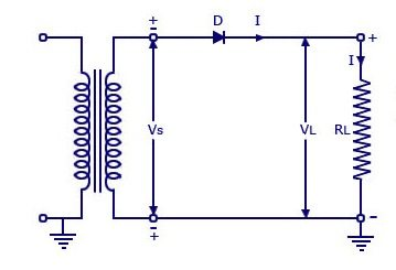 Half & Full Wave Rectifier | Converting AC to DC | Rectifier