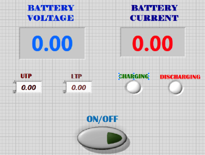 Battery monitoring system: basic GUI
