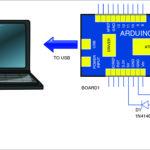 PC based oscilloscope using Arduino