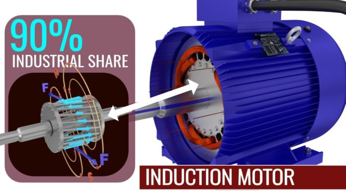 induction motor industrial share