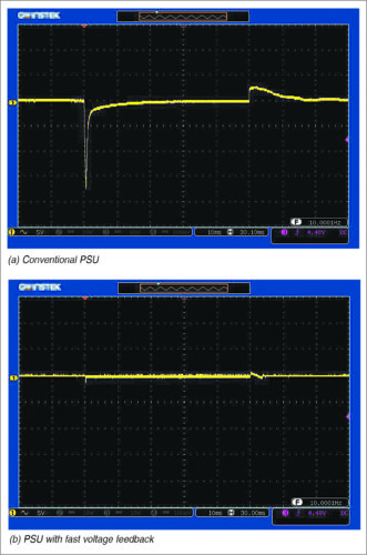 Fig. 1: Transient output voltage deviation of two different PSUs. Nominal output voltage 50 VDC. Step change of load 0W-340W-0W. Scale: Vertical 5V/div, horizontal - 10ms/div