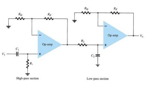Band Pass-Stop, High Pass and Low Pass Filter | Full