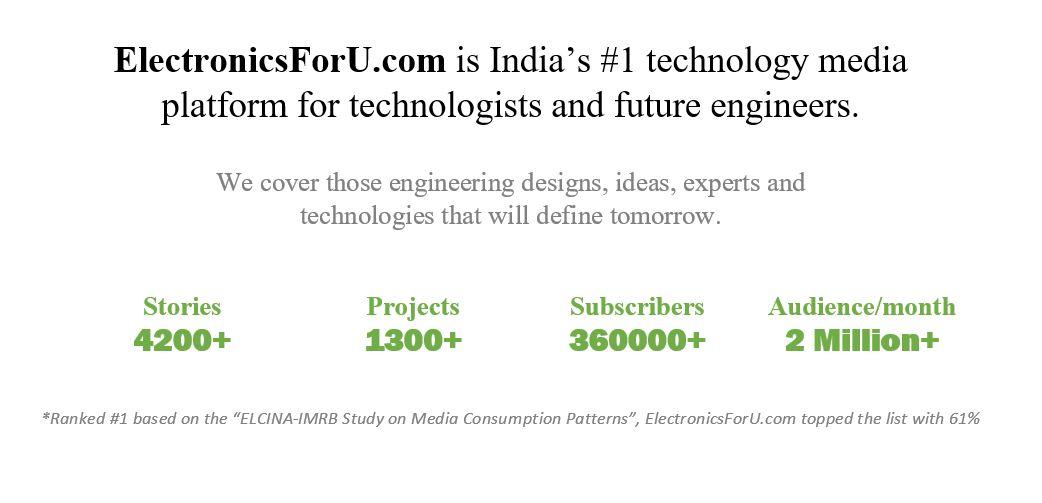 discover electronicsforu.com