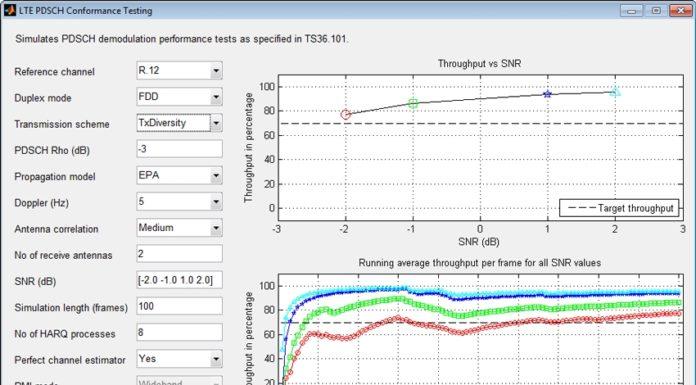LTE Posch Conformance testing
