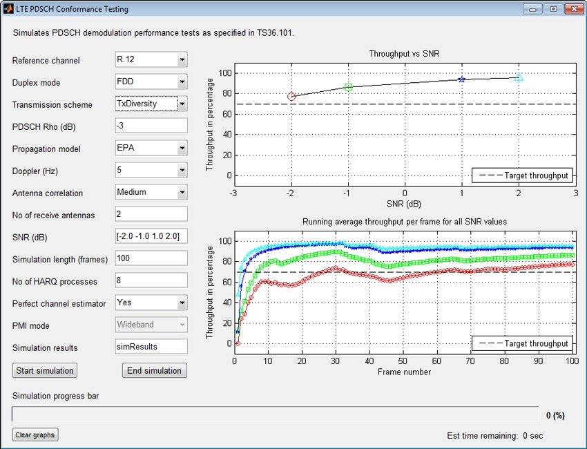 MathWorks Introduces 5G Library for New 3GPP Radio Technology