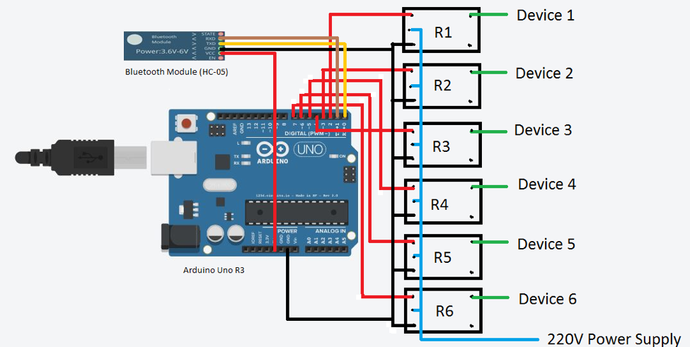 Bekend Home Automation Using Arduino through Android Device | Prototype TU37
