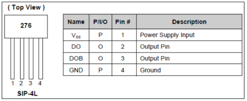 pin assignments