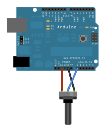 Connection of Potentiometer with Arduino
