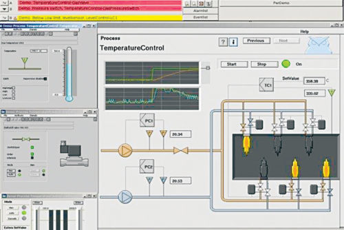 Proview SCADA: The first Open Source SCADA Software