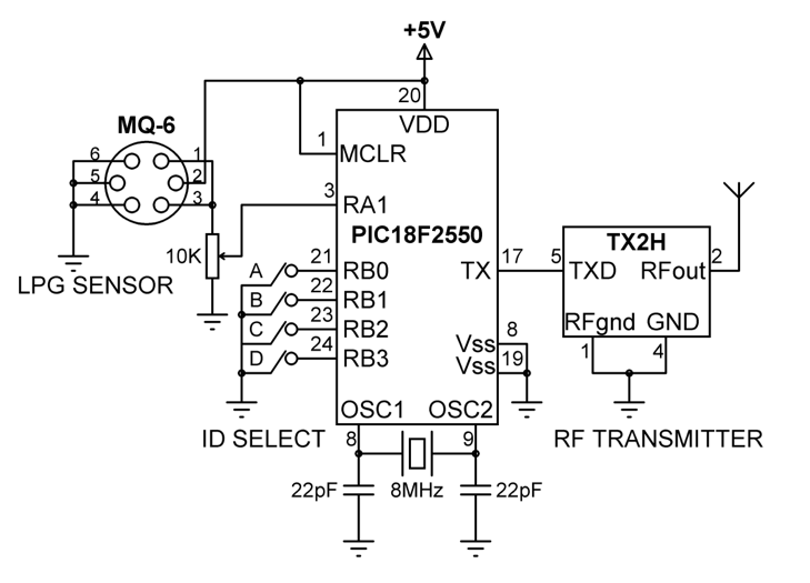 Designing Wireless Gas Detection And Monitoring Systems