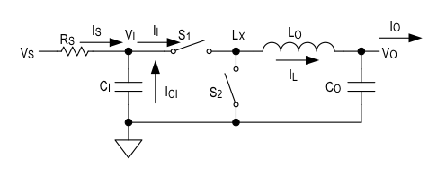 Simplified buck regulator schematic and its operating waveforms Conducted EMI