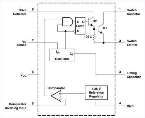 Block diagram of MC34063