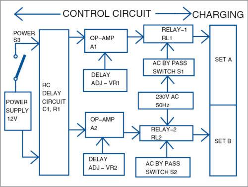 Block diagram of switch box circuit