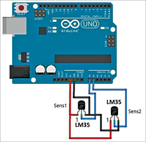 Block diagram of live temperature monitoring graphically using Arduino IDE