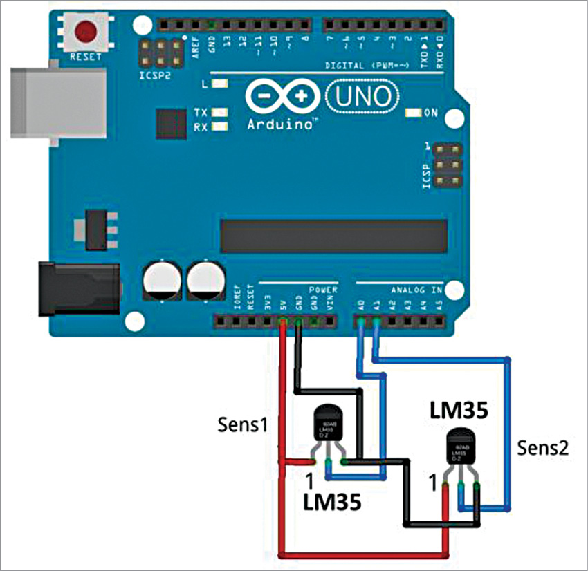 Multi-Sensor Data Plotting using Arduino IDE | Mini Project