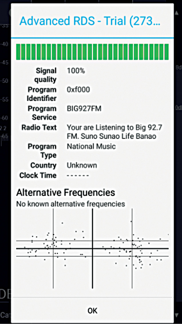 Software-Defined Radio with Android Smartphones