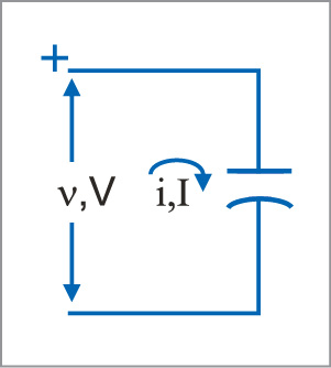 Voltage-current relation for ideal capacitor