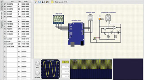 The left panel shows the components library while the lower chart shows a graphical simulation
