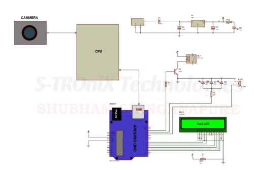 Image Processing Based Fire Detection & Extinguisher System Using