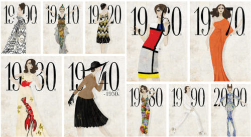 How fashion evolved through decades (Source: https://fashionthroughthedecades.wordpress.com)