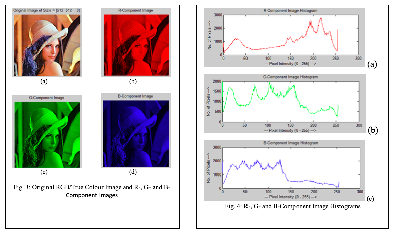 how to create a histogram using matlab