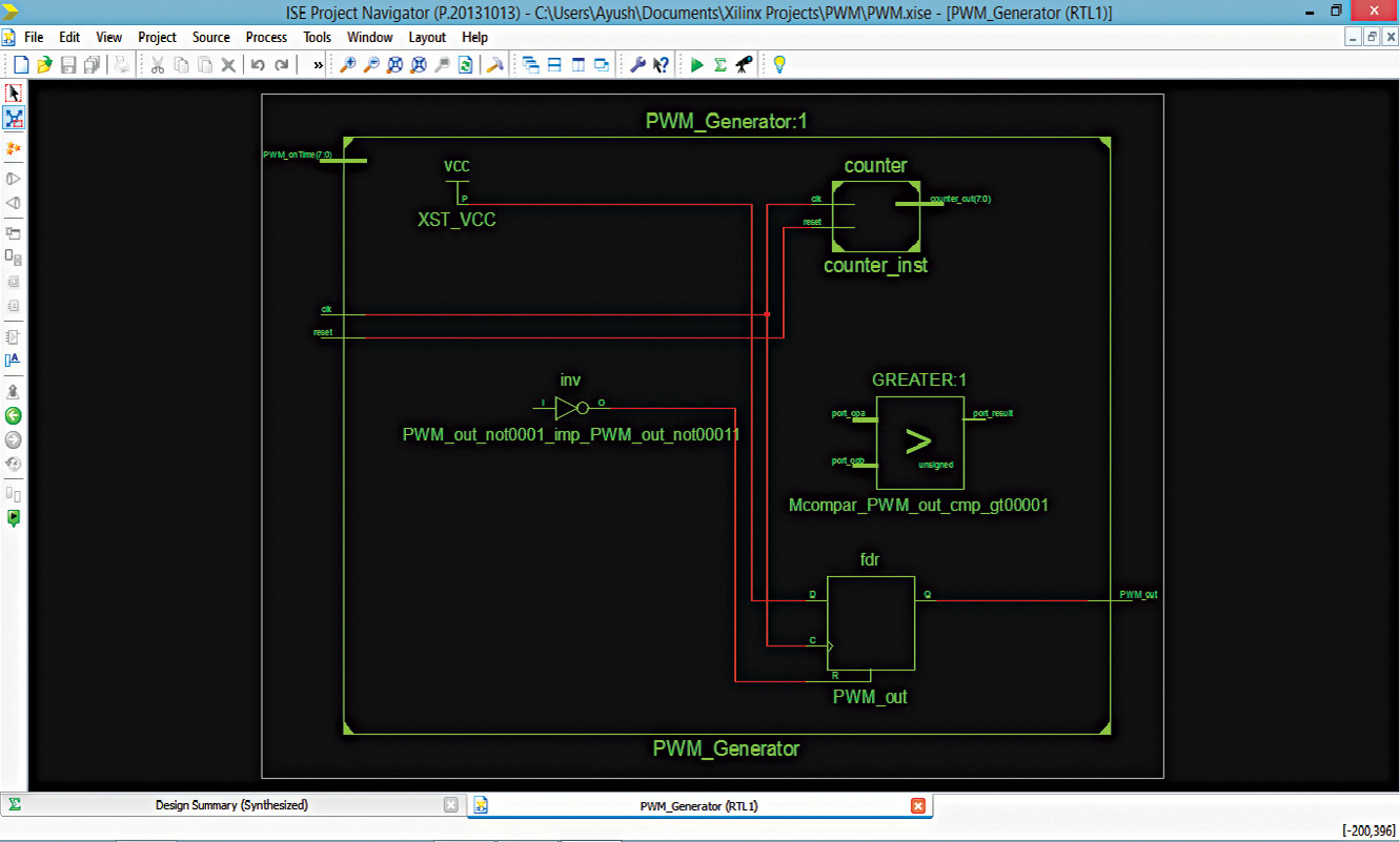 Implementation of a Simple PWM Generator for Microcontroller
