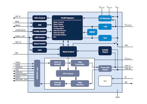 TJA1100 block diagram