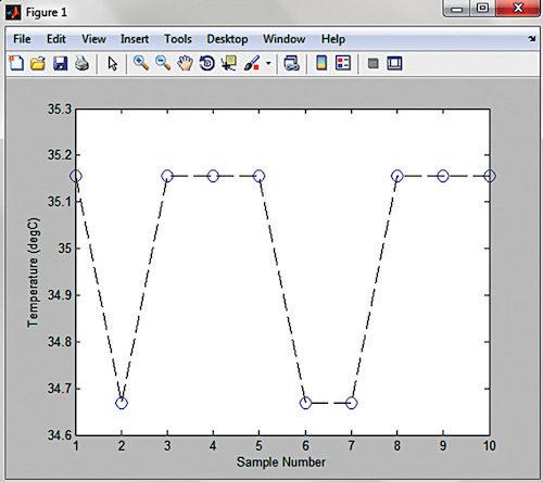 Logging Sensor Data in MS EXCEL through MATLAB GUI | Software DIY