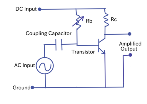 How a Class A Amplifier Works? | Basics for Beginners