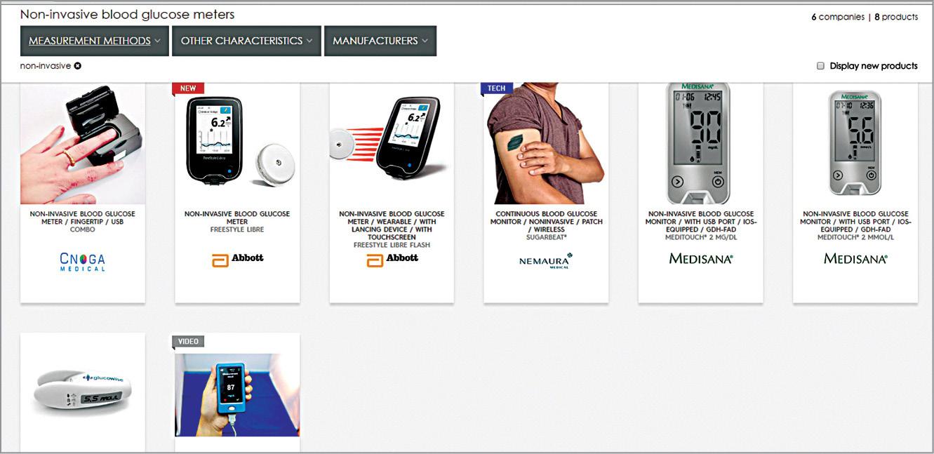 Some non-invasive glucose meters of the future