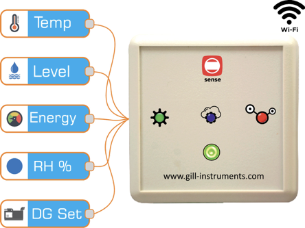 The Gill Sense gateway