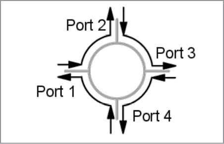 A four-port circulator