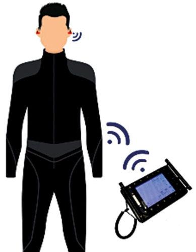 Fig. 2: Wirelessly monitoring diver core body temperature