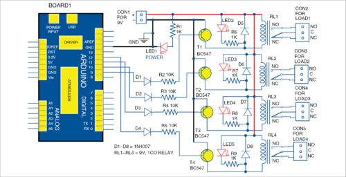 Circuit diagram for the equipment controller