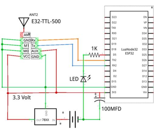 ESP32 LoRa Gateway | Full Prototype Project